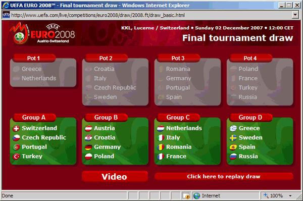 Euro 2008 Poule Indeling