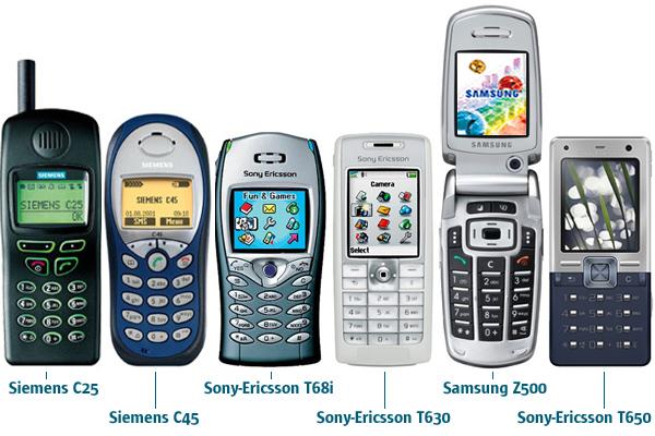 Siemens C25, Siemens C45, Sony Ericsson T68i, Sony Ericsson T630, Samsung Z500, Sony Ericsson T650